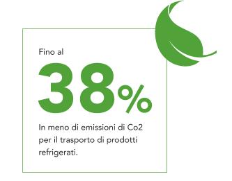 38% in meno di emissioni co2 trasporto refrigerati